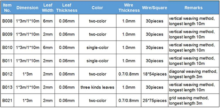 detailed dimensions of artificial grass