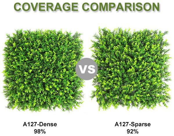 Artificial hedge panels coverage comparison