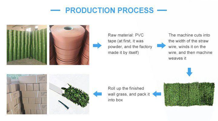 production process of sunwing wall grass