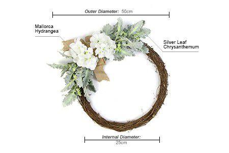 details of fake plants wreath