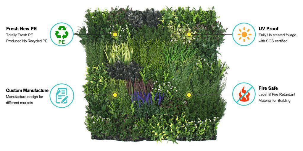 artificial wall garden features