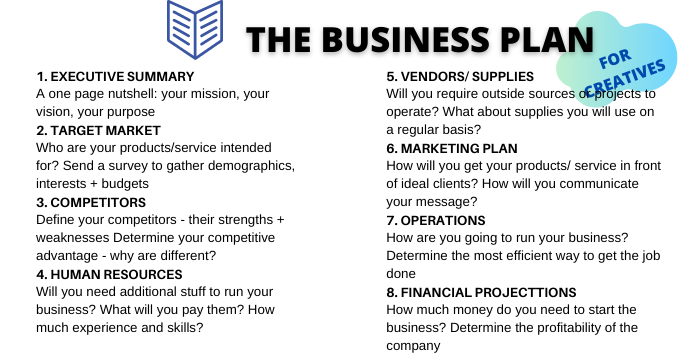 business plan of starting the artificial plants business