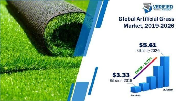 artificial grass market analysis